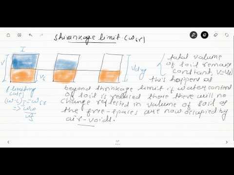 soil mech lec 18 shrinkage limit concept