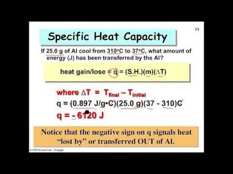 How to find the specific heat of a metal