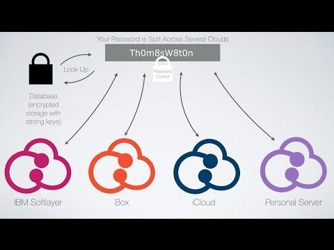 IBM Distributed Password Verification