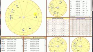 Why is Kala the Best Vedic Astrology Software (Brief Overview)?
