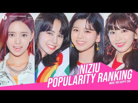 NiziU (虹U/ニジユ) Popularity Ranking (2020) // Make You Happy Era