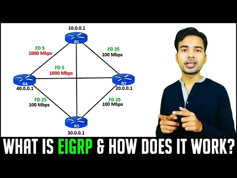 What is EIGRP and How does EIGRP Protocol work and choose the route | CCNA 2018