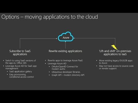 What's new in Azure Active Directory Domain Services - BRK3295