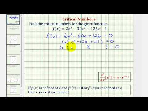 Ex: Find the Critical Numbers of a Cubic Function