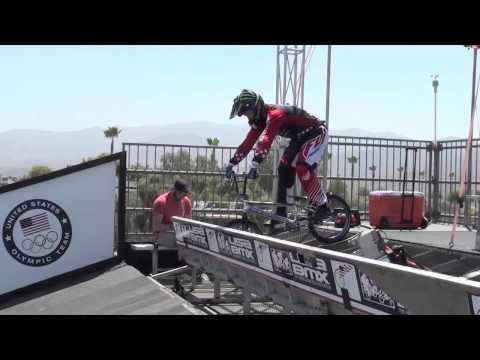 Analytic BMX Gate Start Analysis
