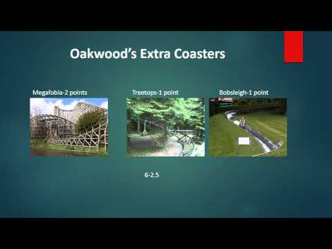Oakwood Vs Drayton Manor