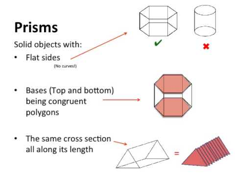 Shapes In Space PowerPoint | Prism