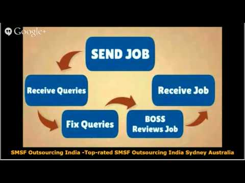 SMSF Outsourcing India -Excellent SMSF Outsourcing India Sydney Australia
