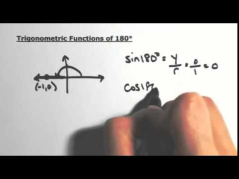 Trigonometric functions of 180°