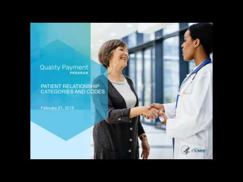 Patient Relationship Categories and Codes