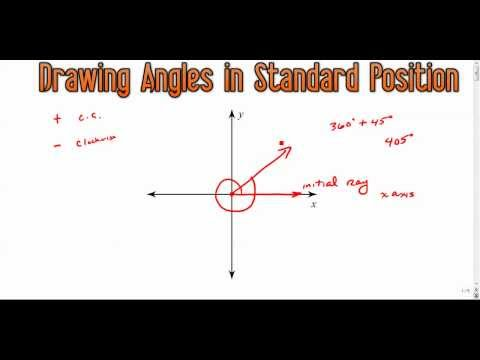 Drawing Angles in Standard Position