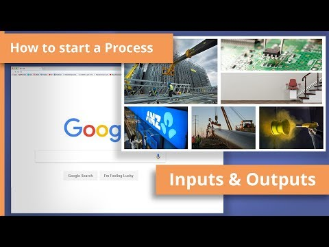 Identify Inputs, Outputs & the Processes - HOW TO CREATE A PROCESS FLOWCHART