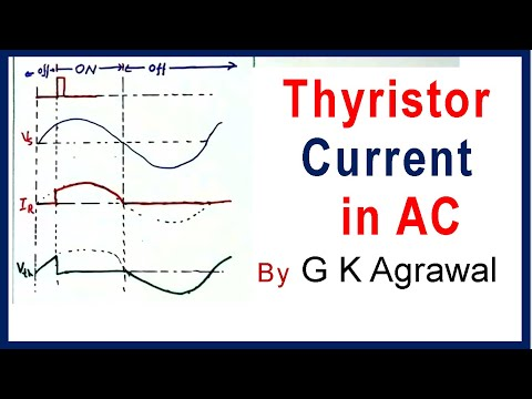 Thyristor current for inductive & resistor load - difference