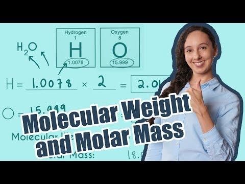 How To Calculate Molecular Weight and Molar Mass
