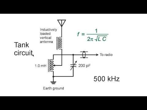 Longwave Antenna Tuner
