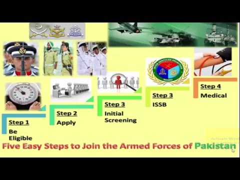 5 Easy Steps to Join Pakistan Armed forces