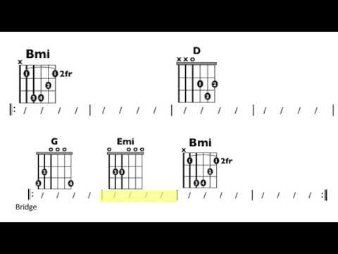 Feel It Still (Portugal the Man) Play-Along (Pitched down for easier chords)