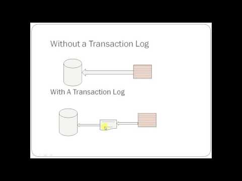 Transaction Logs and Recovery Models