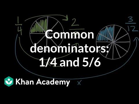 Common denominators: 1/4 and 5/6    Math   4th grade   Khan Academy