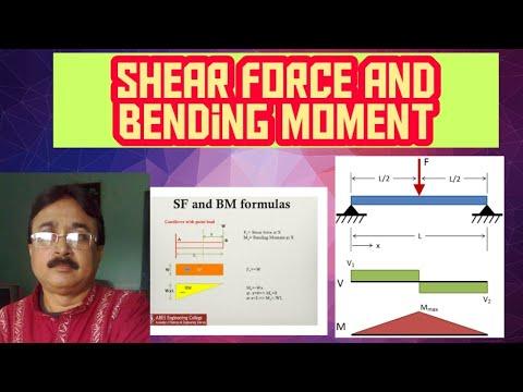 Bending moment & Shear force (In Bengali & English)