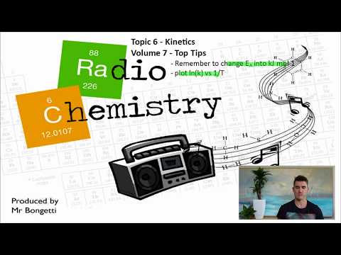 Topic 16.2 - How do we calculate the activation energy (Ea)?
