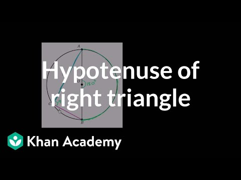 Hypotenuse of right triangle inscribed in circle | Circles | Geometry | Khan Academy