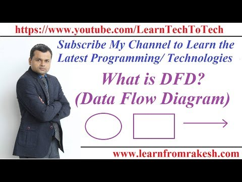What is DFD(Data Flow Diagram) ? How to draw DFD?