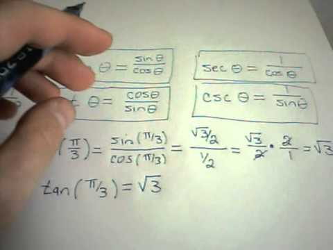 How to evaluate tangent, cotangent, secant and cosecant functions