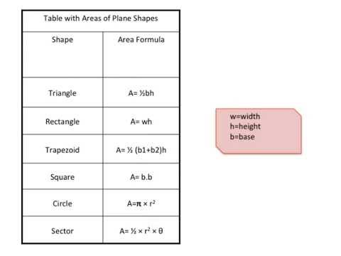 Shapes in Space PowerPoint | Base Area
