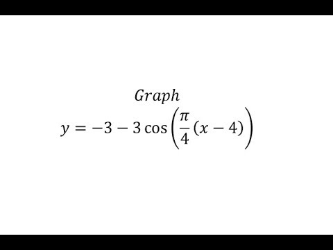 Graph a Transformation of The Cosine Function y=Acos(B(x-D))+C  (Neg A)