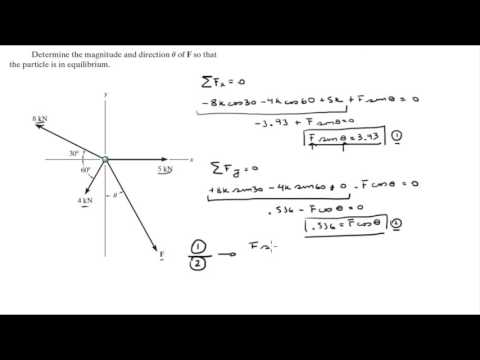 Determine the magnitude and direction u of F so that the particle is in equilibrium