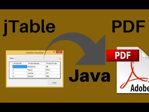 Generate pdf in java