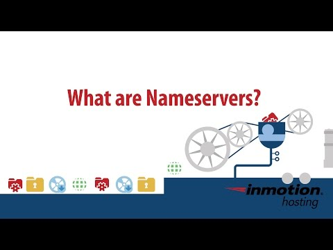 What are Nameservers?