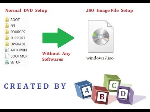 Make iso file using by command prompt