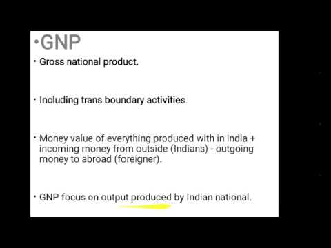 (hindi)difference between GDP , GNP , NDP , NNP