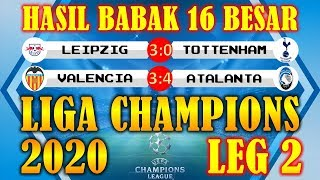 Hasil Liga Champions Tadi Malam 16 Besar 2020 Leg 2 Leipzig vs Tottenham, Valencia vs Atalanta