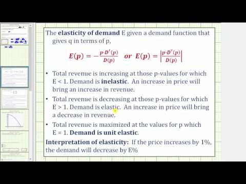 Determine Elasticity of Demand and Unit Elastic Price (Linear Demand)