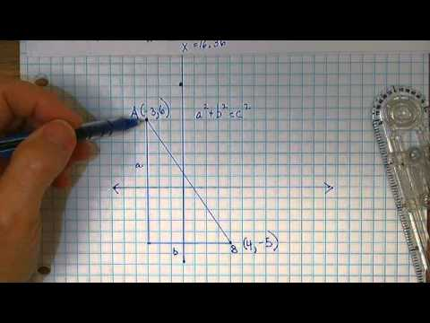 Geometry Review Problem 5 Calculate the distance between 2 points