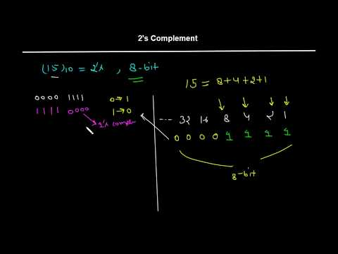 2's Complement Representation In Hindi | Number System By Nirbhay Kaushik
