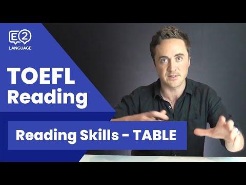 TOEFL Reading Skill 10: TABLE with Jay!