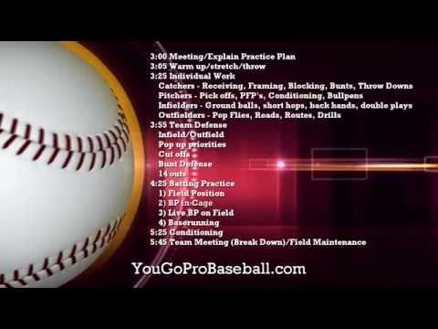 Practice Plans for Baseball