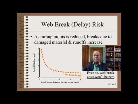 Web20156cF4V - Economic Optimum (Core) Waste