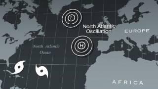 Building a Hurricane Season in the Atlantic Ocean
