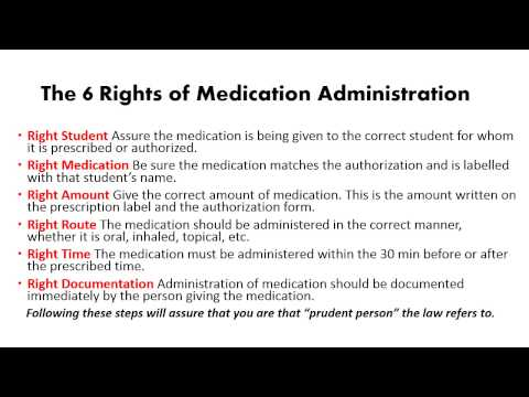 Medication Policy and Procedures F 6 10 15