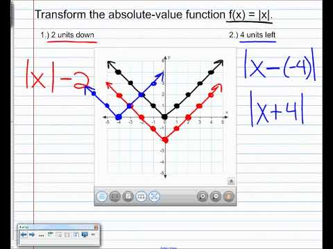 2.9 #2 - Vertex Form of the Absolute Value Function