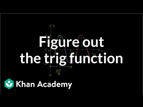 Example: Figure out the trig function | Graphs of trig functions | Trigonometry | Khan Academy