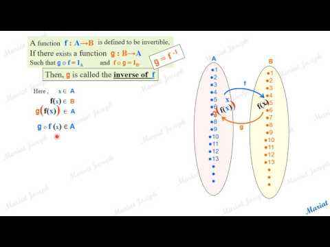 1 Inverse, fog, gof.(Class 12 Relations and Functions, NCERT Exercise 1.3  Qst 4)