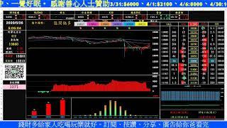2020/05/25-台指期籌碼當沖關鍵價[夜盤]/Taiwan futures