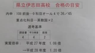 秦野市 個別指導 学習塾 「伊志田高校ー合格の目安」