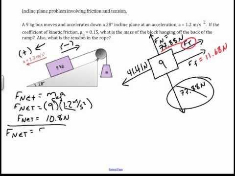 Incline Plane with Friction and Tension: physics challenge problem